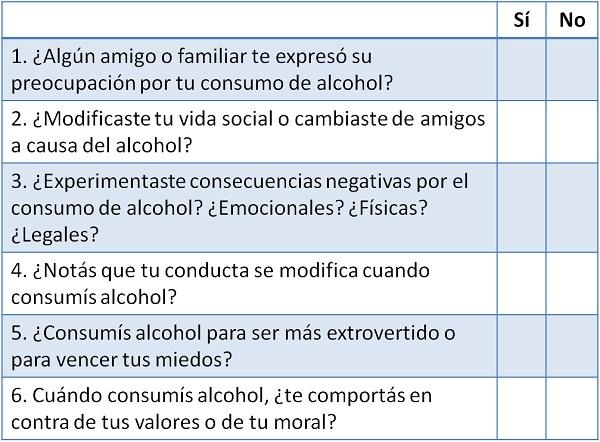 Los proverbios y el proverbio sobre la borrachera y el alcoholismo